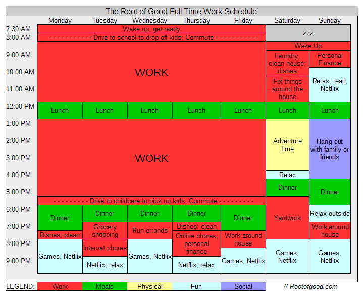 picture from Root of Good http://rootofgood.com/early-retirement-schedule