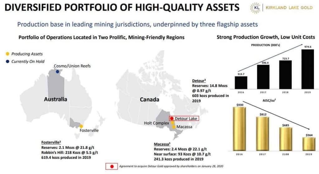 best Canadian dividend stocks - KL