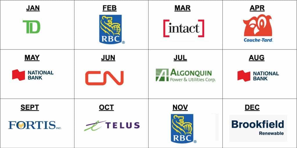 Canadian dividend calendar - 10 best Canadian dividend stocks
